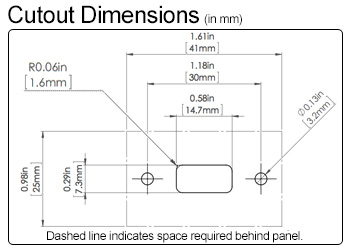 USB A Cutout Dimensions