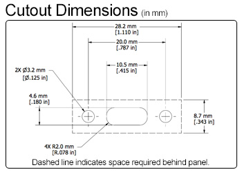 USB-C Cutout Dimensions