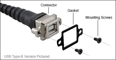 Waterproof Panel Mount USB Connector Diagram