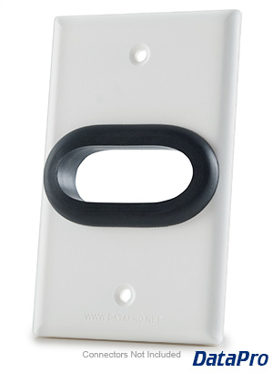Faceplate with 2-inch Grommet Cutout