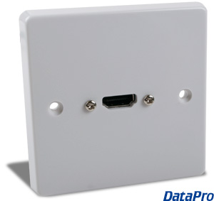 European HDMI Wall-Plate