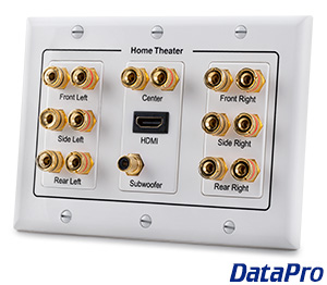 7.1 Surround Distribution Wall Plate Plus HDMI