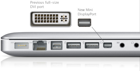 Mini-DisplayPort Adapters and Cables Coming Soon