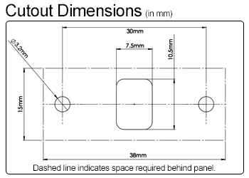 HDMI Cutout Dimensions