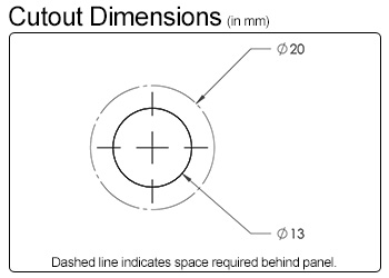 S-Video Cutout Dimensions
