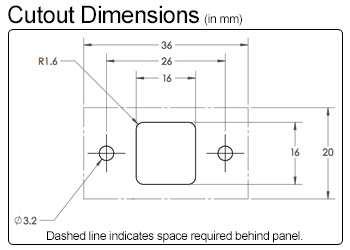 USB B Cutout Dimensions