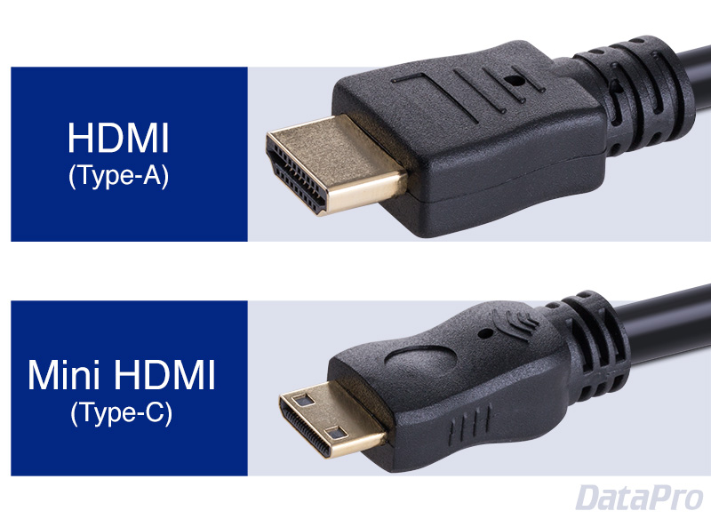 HDMI Type-A and Mini HDMI Type-C