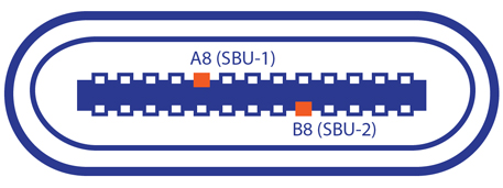 USB Type-C Analog SBU Pins
